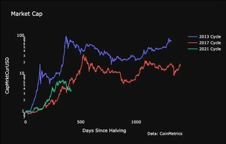 ciclo bitcoin bitcoin etoro prezzo